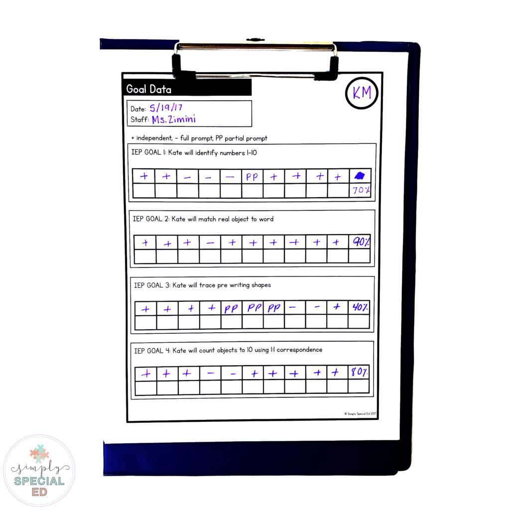 graphic relating to Printable Iep Goal Tracking Sheets named Will allow Chat Info - Conveniently One of a kind Ed